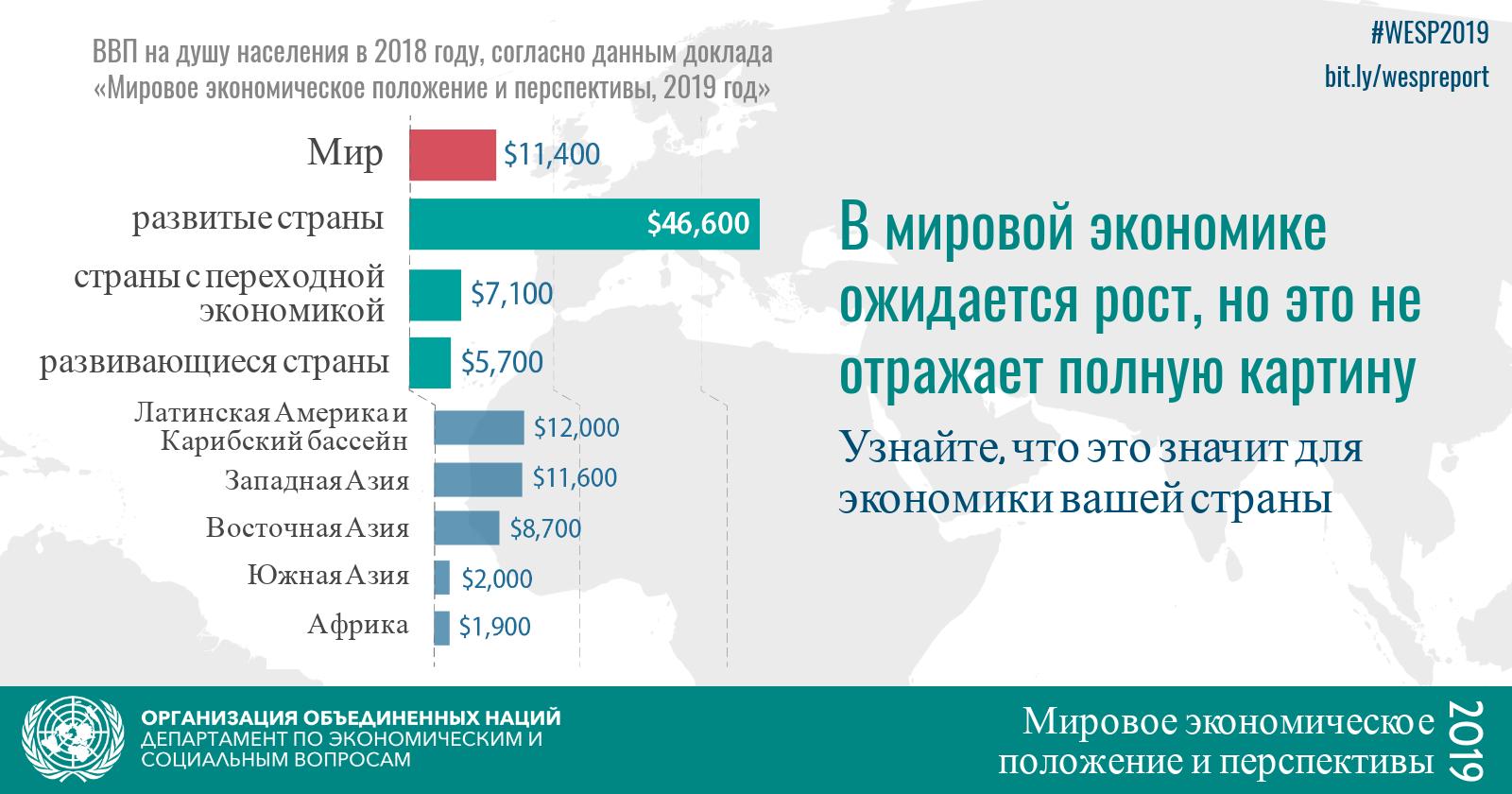 роль россии в современном мире кратко