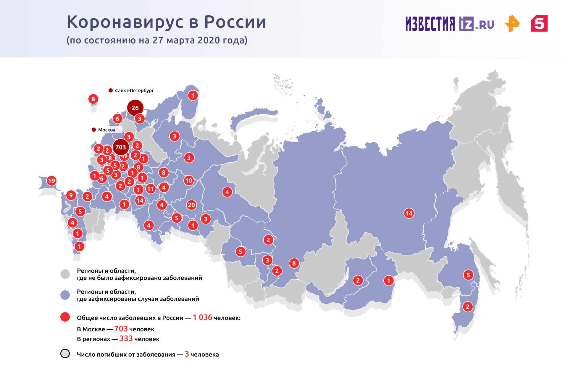 малый ледниковый период в россии