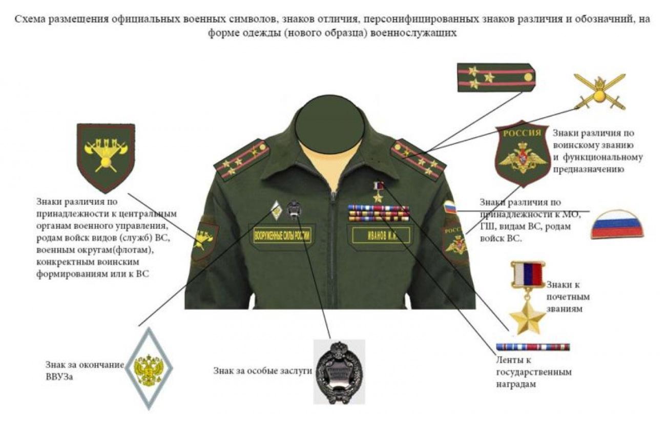 погоны генерала