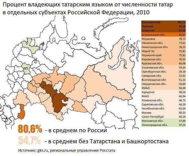 татарстан площадь