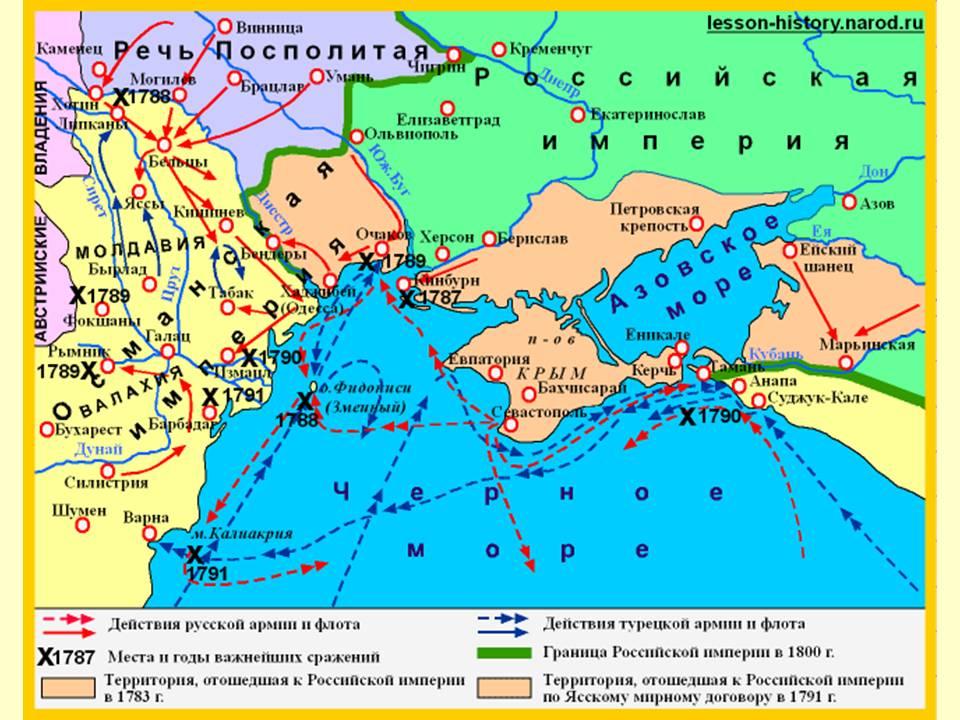 сколько русско турецких войн было