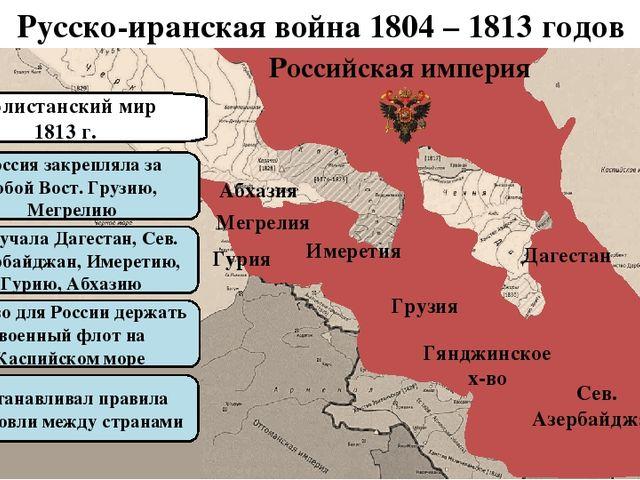 русско иранская война 1826