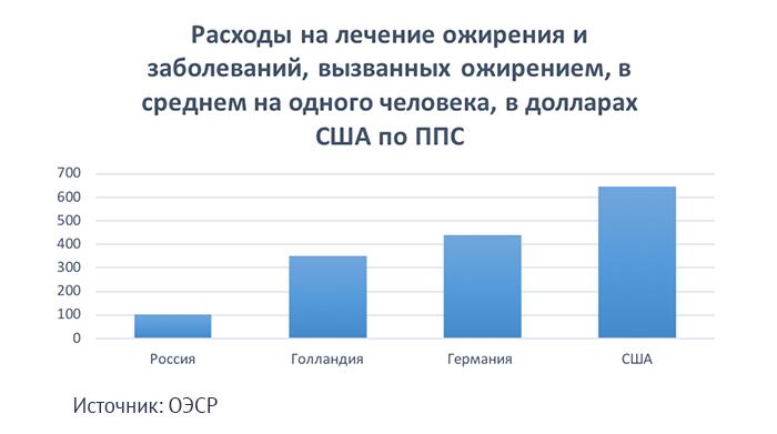 запасы нефти в азербайджане