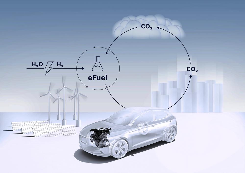 синтетическое топливо