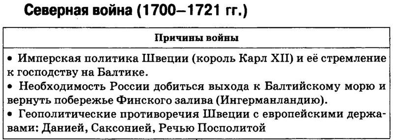 прутский договор