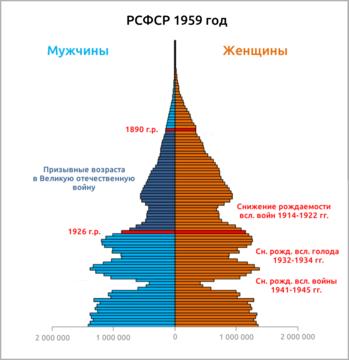 сколько людей погибло во второй мировой