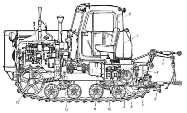 танк т70