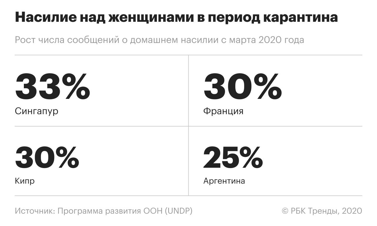 процент геев в мире