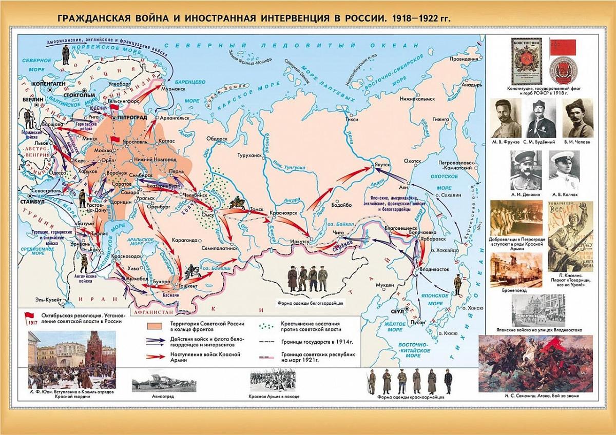 действия красной армии в гражданской войне