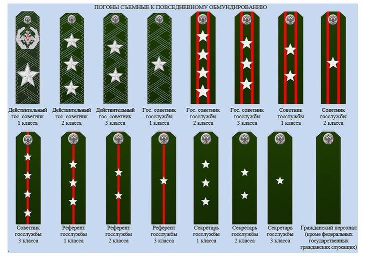 генеральские звезды