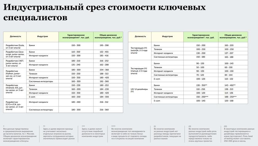 сколько сотрудников полиции в россии