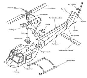как устроен вертолет
