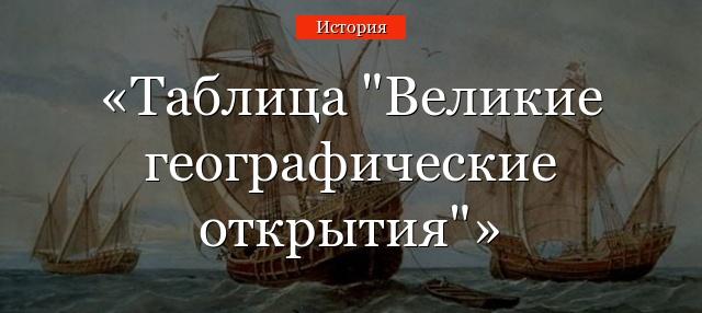 сообщение о русском мореплавателе