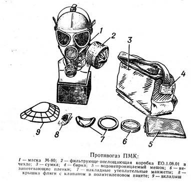 история создания противогаза