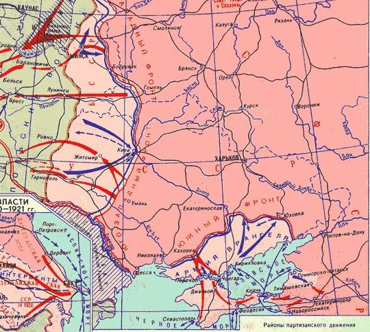 политика красных и белых в гражданской войне