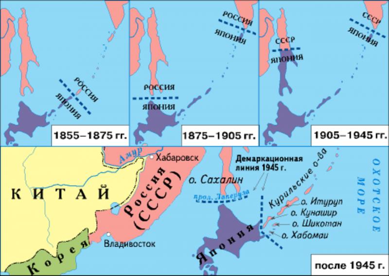 курильские острова спор