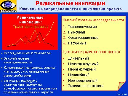 технологии россии