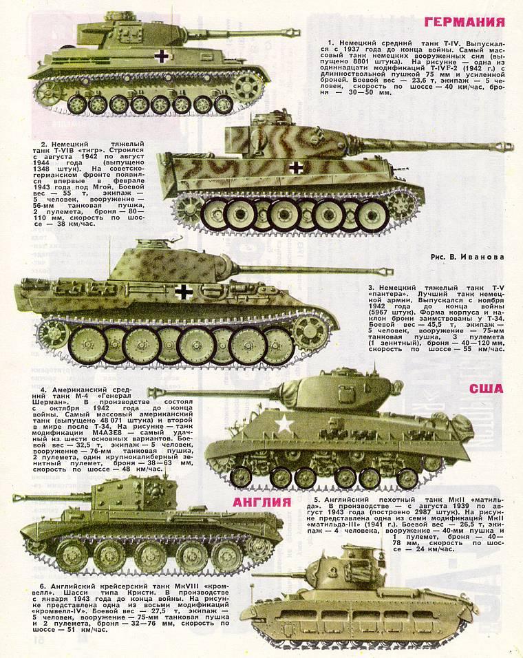 танки чехословакии второй мировой войны