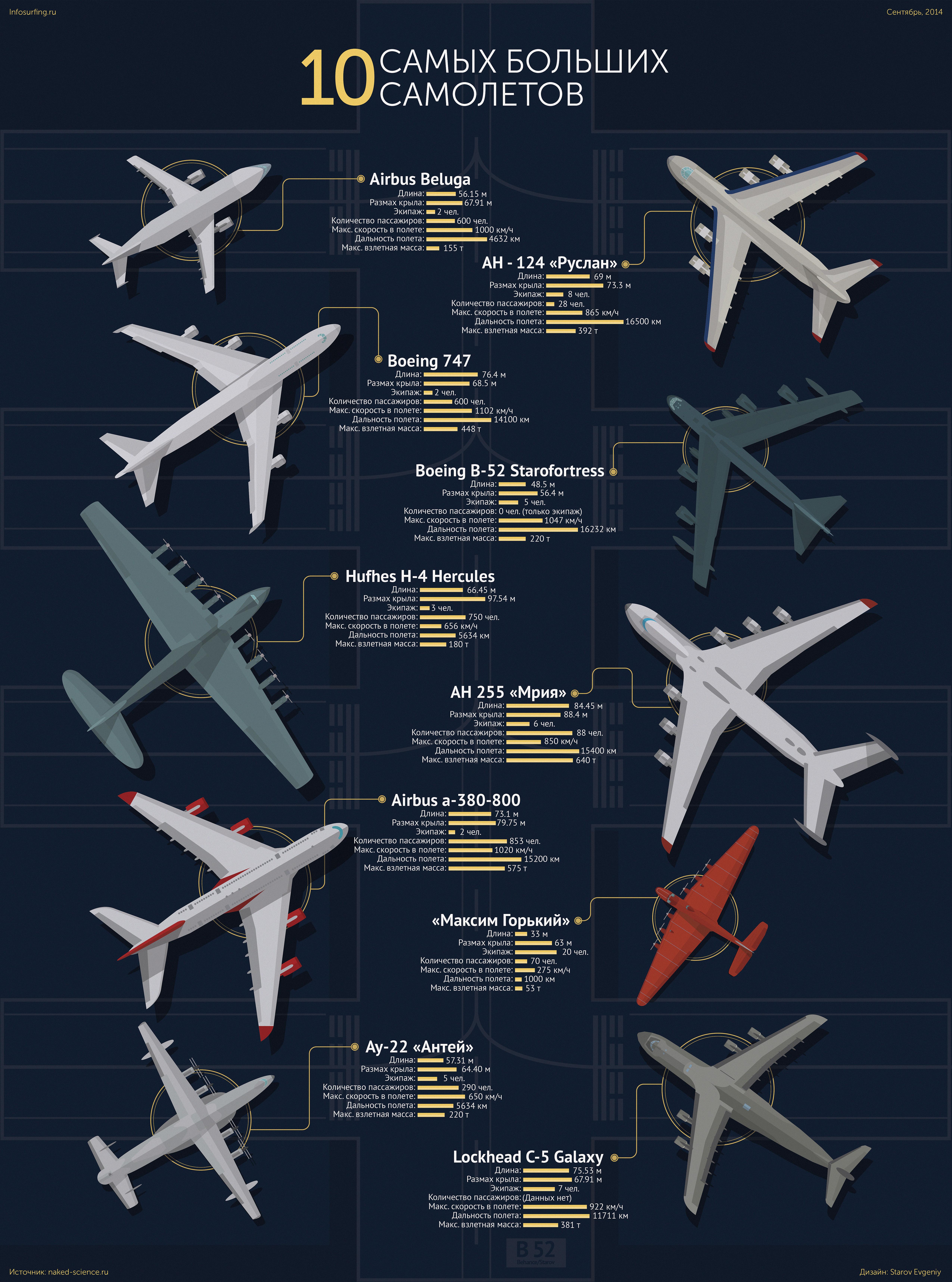 немецкие самолеты 2 мировой войны