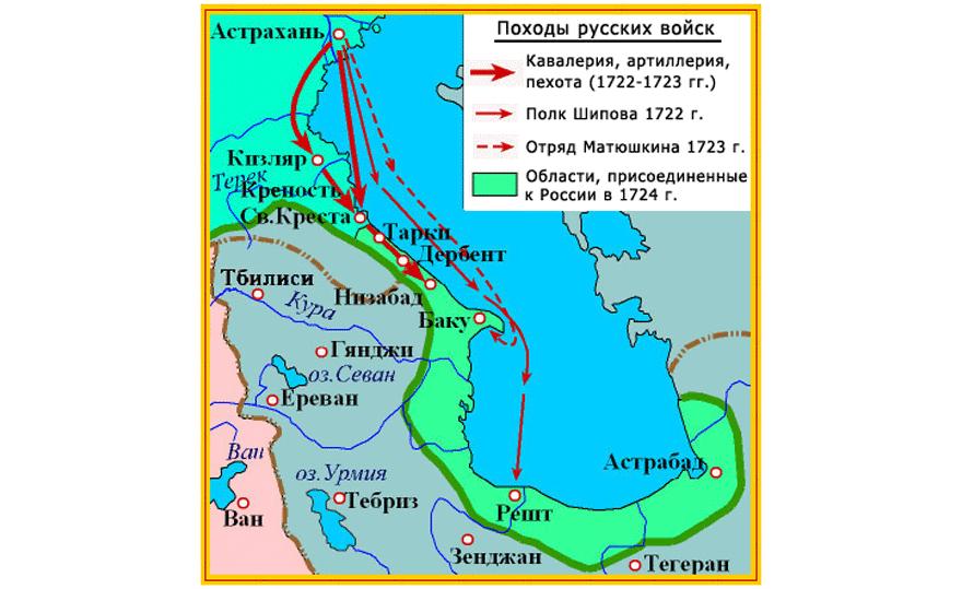 русско персидская война 1722 1723