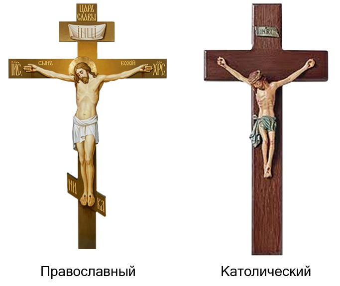 кресты виды