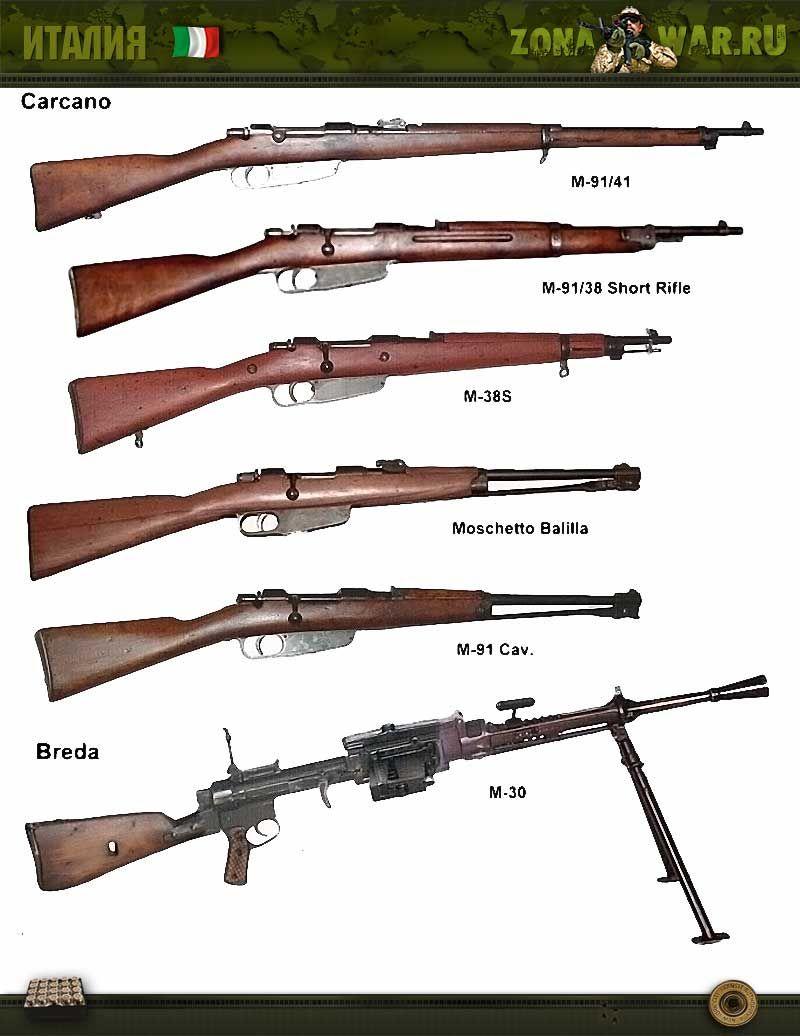 итальянская винтовка