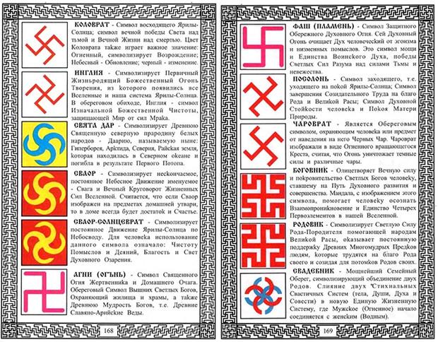 символика фашизма