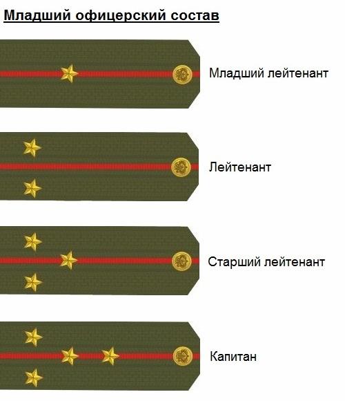 генеральские погоны фото