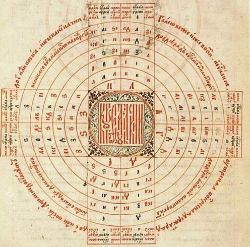 когда юлианский календарь был принят христианской церковью