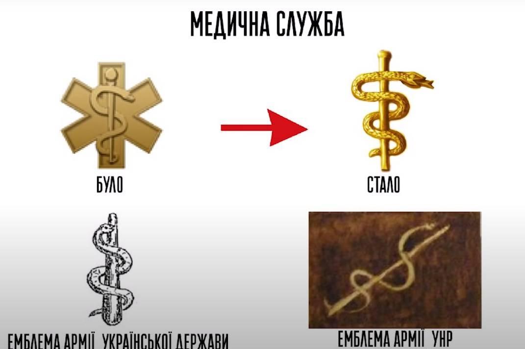 звания в армии украины по порядку