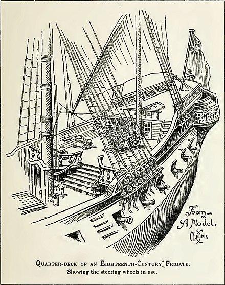 кормовая часть судна