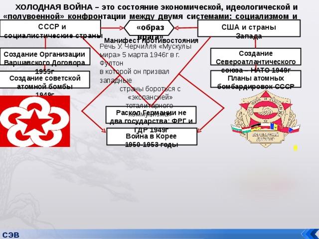роспуск организации варшавского договора
