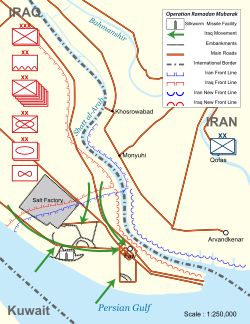 война ирака и ирана