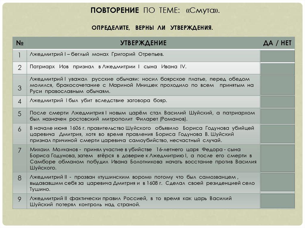 иван заруцкий википедия