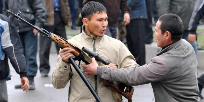гражданская война в таджикистане причины