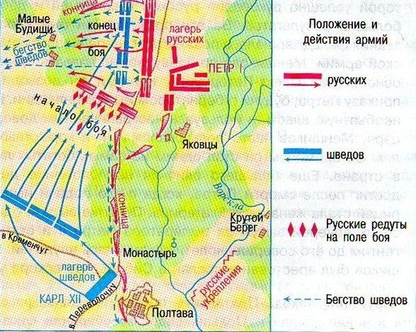 бородинское сражение картина