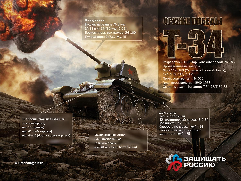 масса танка т 34