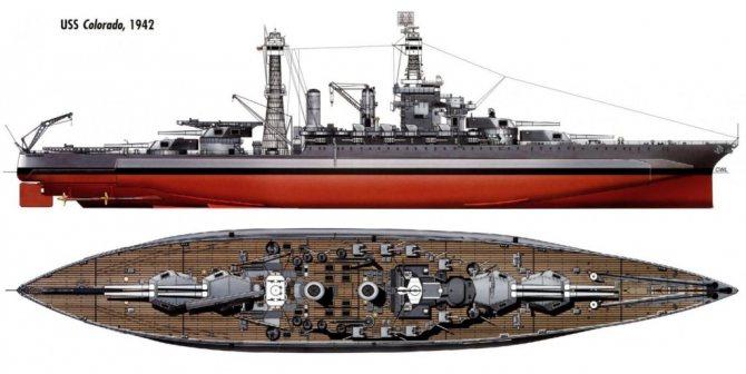 айова корабль