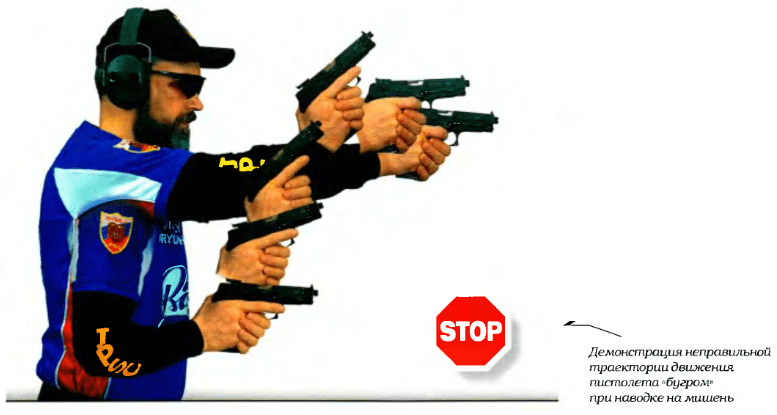 приемы и правила стрельбы из пистолета