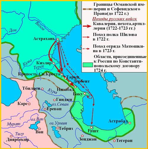 персидский поход петра