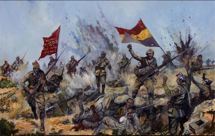 война в испании 1936 1939