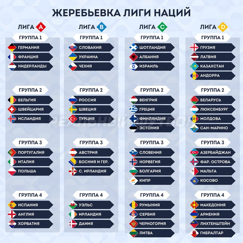 лига наций после первой мировой