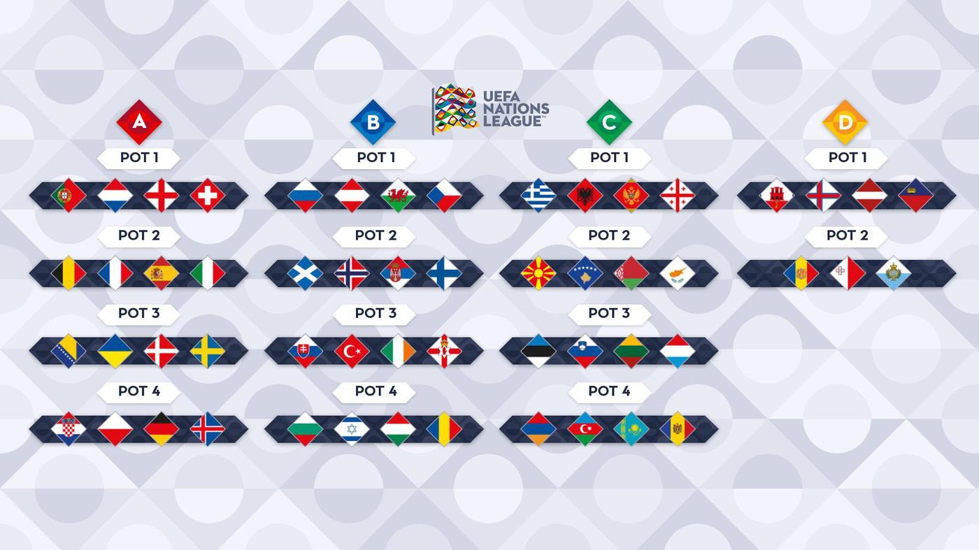 с какой целью была создана лига наций