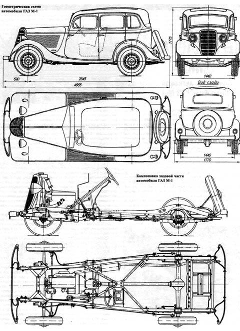 автомобиль м1