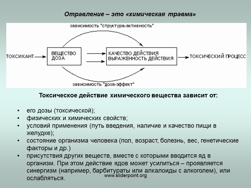 отравляющие вещества классификация