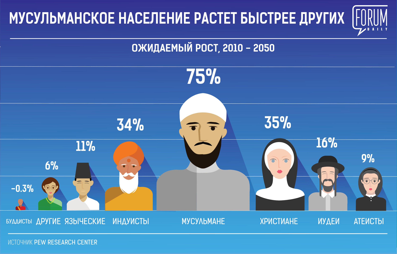 мусульмане страны