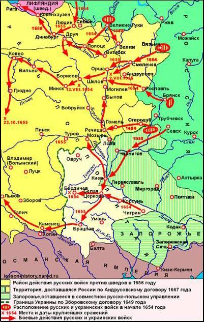 окончание польской интервенции