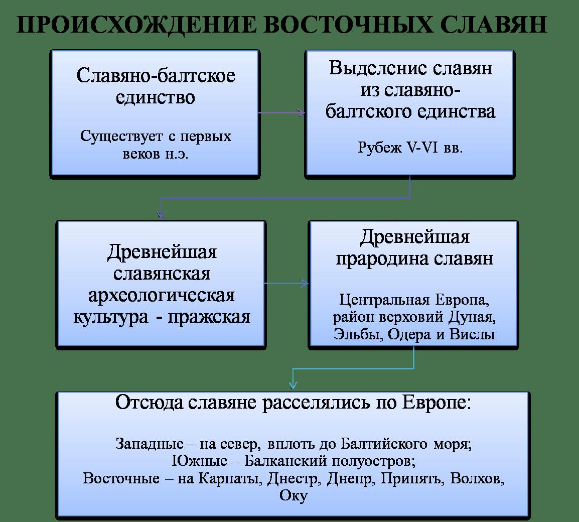 чехия форма правления