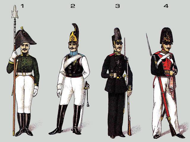 военная форма российской империи