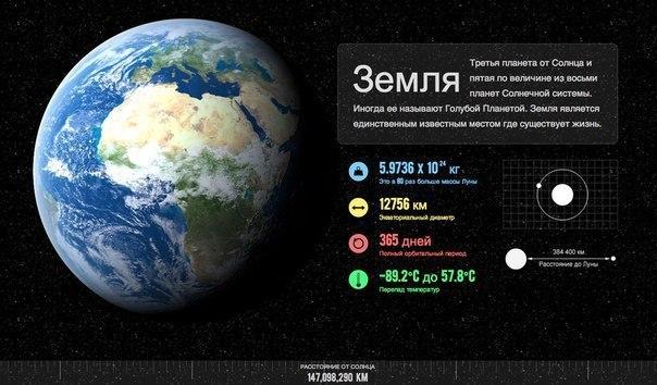 диаметр планеты земля в километрах